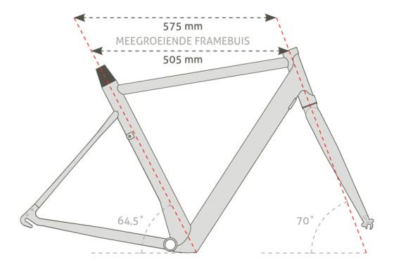 PEPER maakt e-bikes op maat