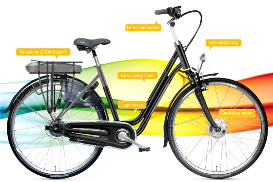 EQ-Bikes failliet