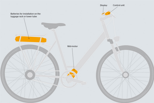 Continental start met e-bike aandrijfsysteem