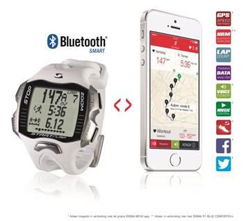 Sigma RC Move Bluetooth