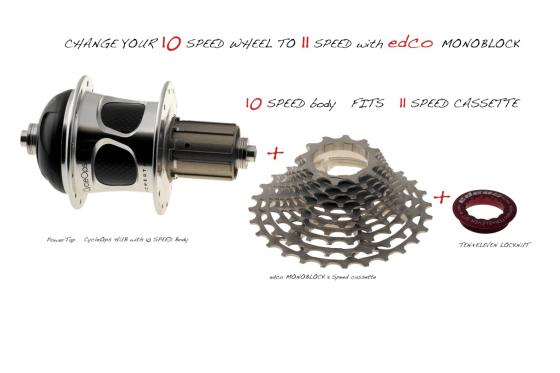 Nieuwe wielen en fietsproducten Edco