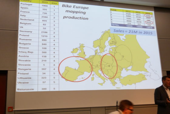 VIDEO: Bike Europe Supply Chain Conference