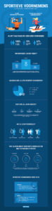 Decathlon infographic sportieve voornemens 2018